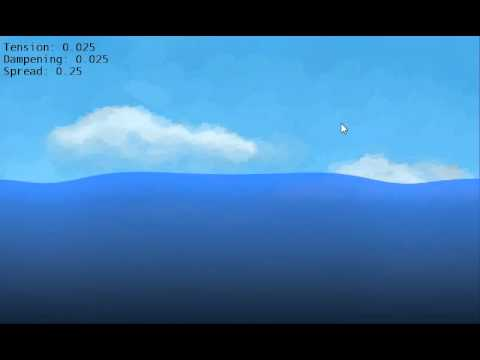 Water Effects Unity 2d Water Effects Droplet