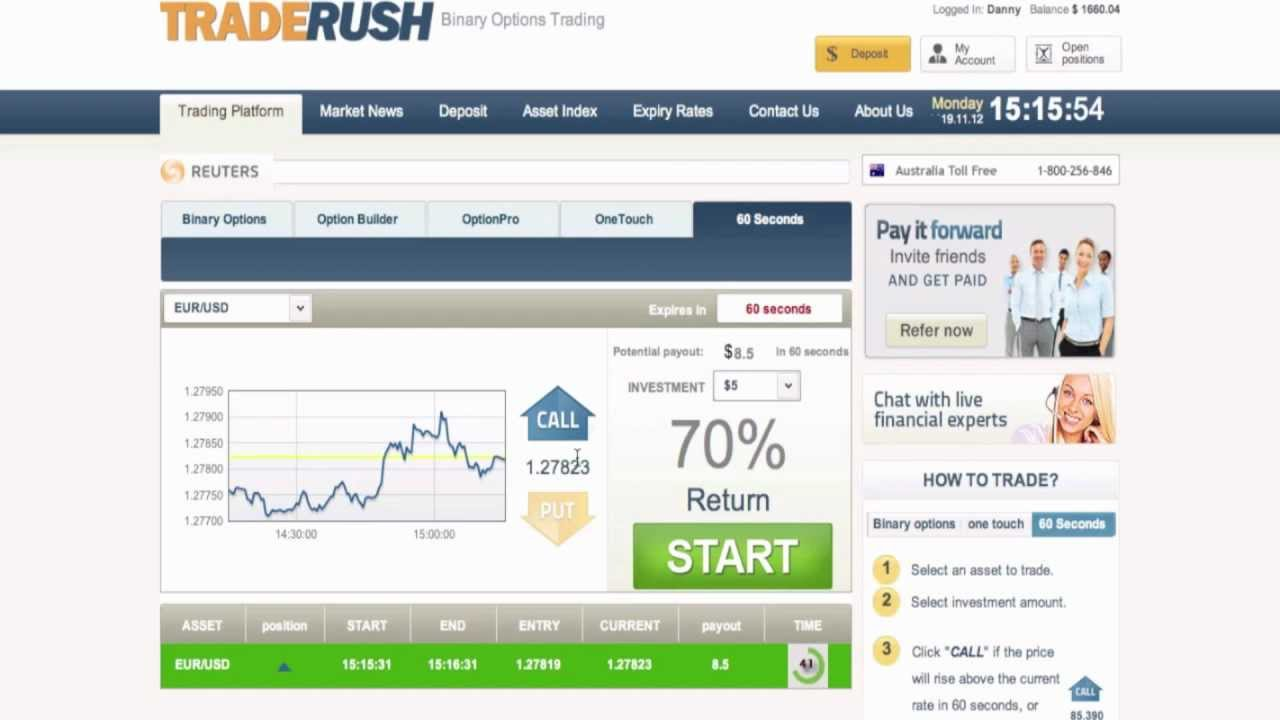 Forex 60s binary options system reversal strategy