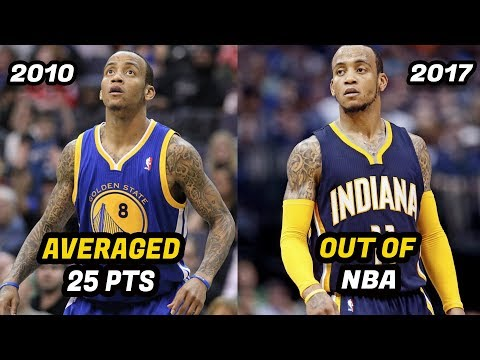 What Happened to Monta Ellis's NBA Career?