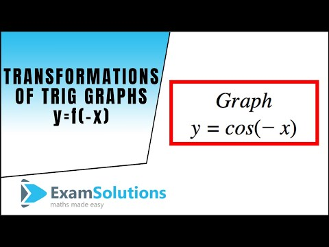 Transformations of trig. graphs y=f(-x) type