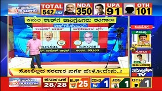 Big Bulletin | HR Ranganath's Ananlysis On Karnataka Lok Sabha Election Results 2019 | May 23, 2019