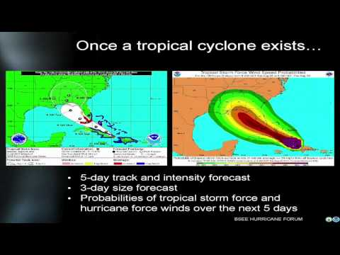 BSEE Offshore Energy Hurricane Preparedness and Response