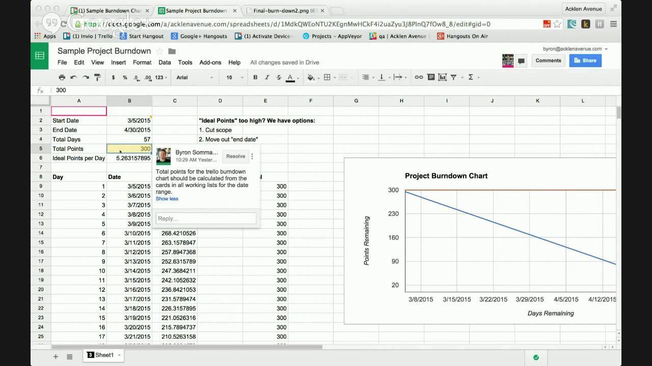 BurnDownChart mit Microsoft Excel  the web hates me