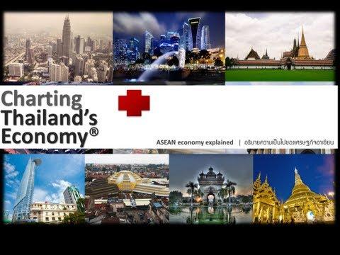 สาธิตการใช้งาน Charting Thailand's Economy Plus