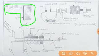 Free hand sketching engineering drawing ITI micrometre Vernier Caliper try square chisel