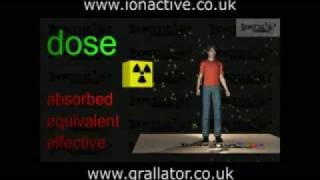 Radiation Dose - Part 1 (Radiation Protection)