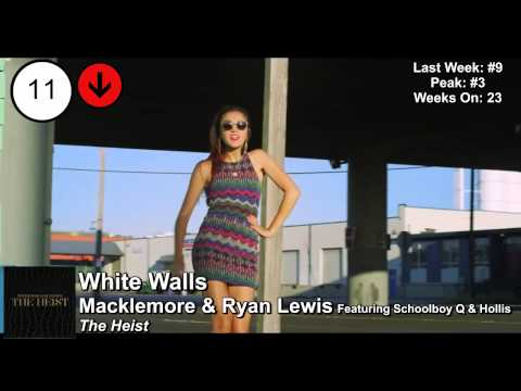 Top 25 - Billboard Rap Songs | Week Of March 15, 2014 video