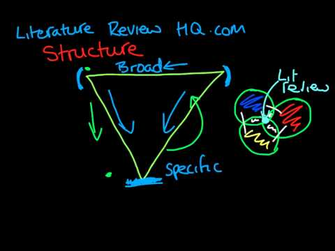 3 ways to structure your Literature Review.mp4