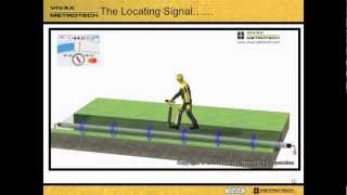 precise killometer calculation by underground cable