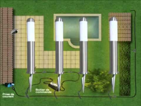 Tuinverlichting 220 volt aanleggen