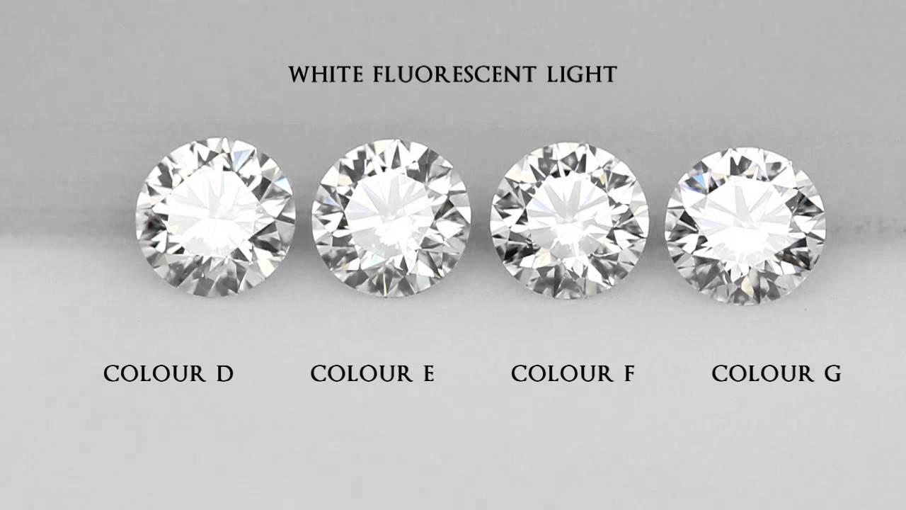 Jannpaul Diamonds Colour Comparison Under White