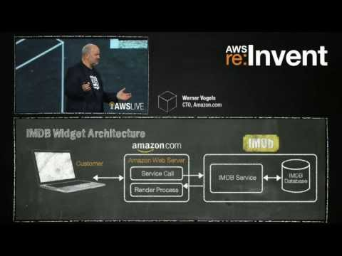 Hear Amazon CTO Werner Vogels discuss the next generation of application architectures in the cloud.