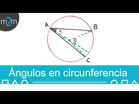 Tipos de ángulos en la circunferencia (demostración) - HD