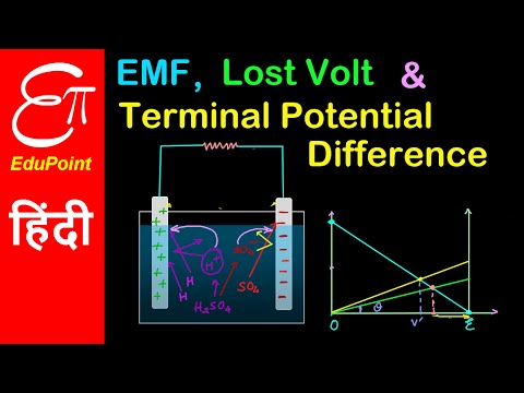 EMF , Terminal Potential Difference , Lost Volt and Internal Resistance of a cell   in HINDI