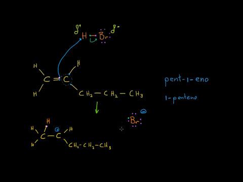 Introducción a los mecanismos de reacción