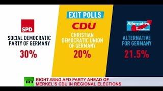 Nationalist AfD beats Merkel party in regional elections – exit polls
