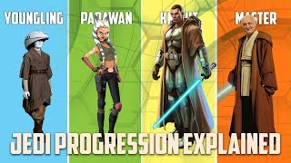 4 Steps in Jedi Progression