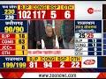 Rajasthan Election Results 2018 Senior Congress Leader Ashok Gehlot Addresses Media mp3