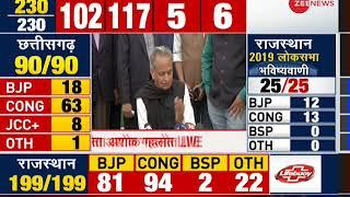 Rajasthan Election Results 2018: Senior Congress leader Ashok Gehlot addresses media