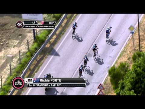 Giro d'Italia 2015: Stage 10 Highlights