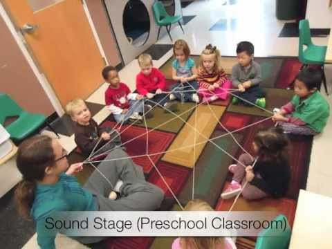 Cincinnati Preschool - The Compass School