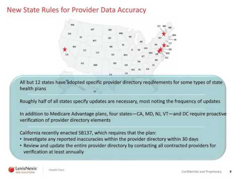 Navigating Provider Directory Accuracy Regulations