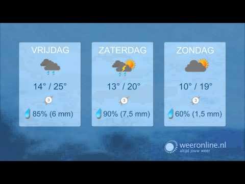 Het Weeronline weekendweer - Het weer tijdens o.a. Mysteryland en Uitmarkt 26-08-2011