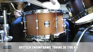 Gretsch Swamp Dawg 14 x 8 snare drum tuning range