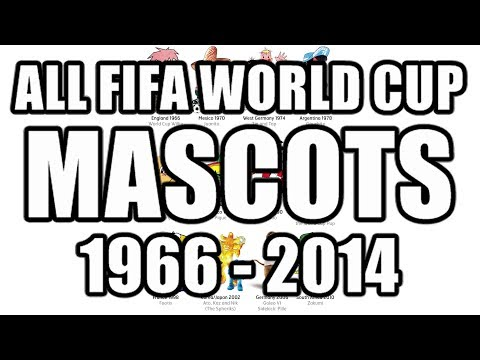FIFA World Cup History - ALL MASCOTS [HD]