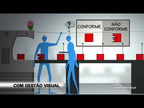 Compreenda facilmente o sistema lean