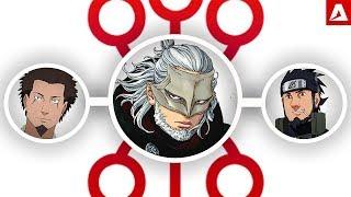 Kashin Koji SARUTOBI - The TRUE Identity of Kashin Koji Analyzed