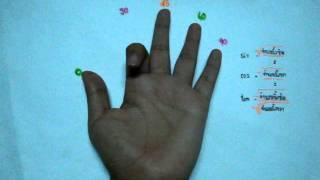 สอนการหาค่า sin cos tan โดย ใช้นิ้วมือ