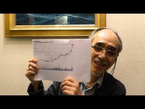 株のチャート、13週移動平均線は中長期のトレンドを示す。[投資コンサルタント、・北浜流一郎]