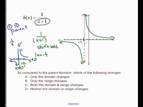Graphing parent functions and transformations worksheet with answers