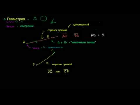 Геометрия — Уроки