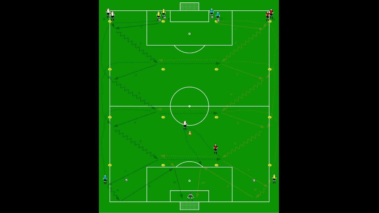 تدريب كرة القدم بالصور