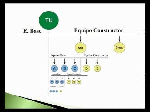 Plan De Compensación Stemtech Healt Sciences, Ecuador, Colombia, Mexico, USA, España,