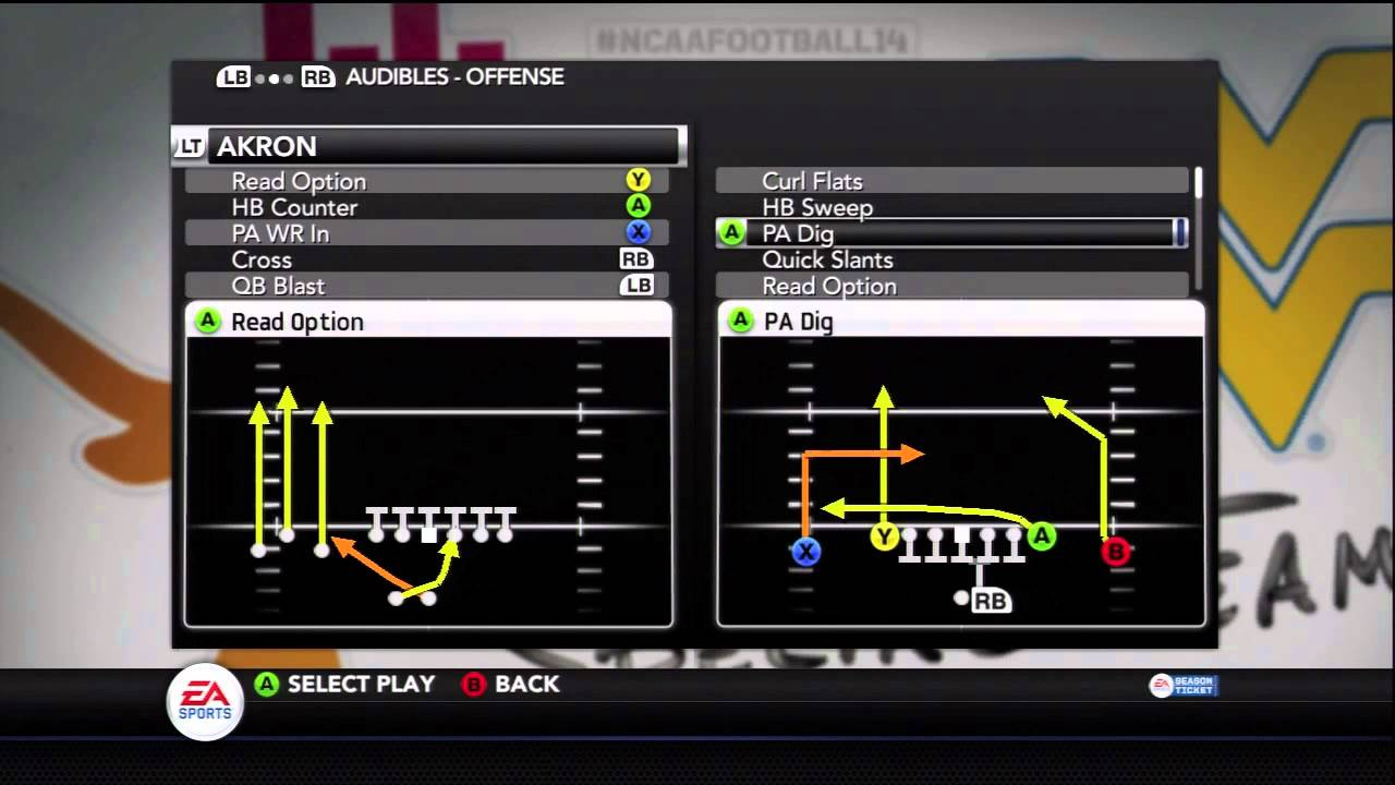 Best option plays ncaa 14