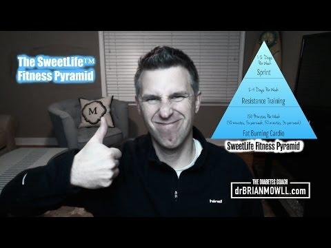 The Fitness Pyramid to Reverse Type 2 Diabetes