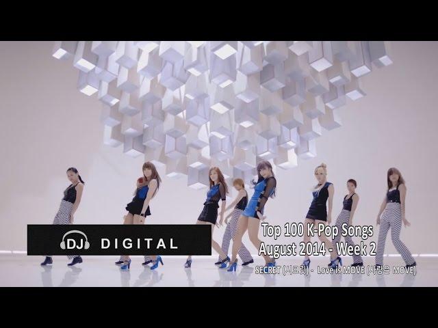 Top 100 K-Pop Songs for August 2014 Week 2