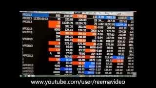 Ayalum Njanum Thammil - 2)ഷെയർ മാർകെറ്റിനെ  കുറിച്ചറിയാം- മലയാളം Share Market Basics  Movie  2
