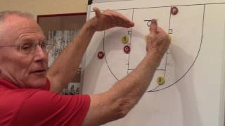 Modified Triangle Offense(3of5): Triangle Side Options vs. Zones - Youth Basketball Doug Schakel