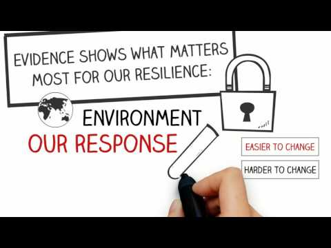 Resilience for Private Equity