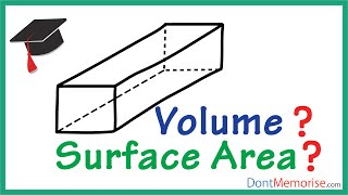 Volume and Surface Area of Cuboids and Cubes ( GMAT / GRE / CAT / Bank PO / SSC CGL)