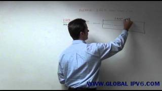 IPv6 SUBNETTING Globalipv6