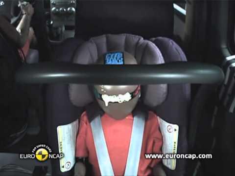 Euro NCAP | Hyundai H-1 | 2012 | Краш-тест