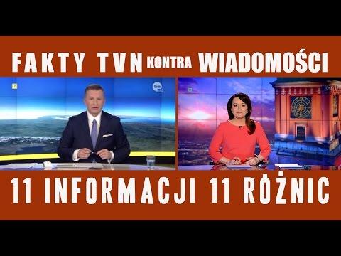Fakty Kontra Wiadomości #3 - 11 Informacji 11 Różnic