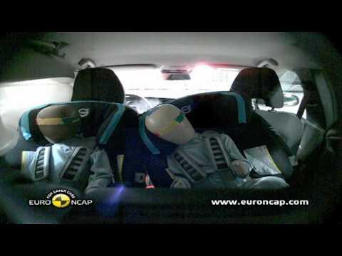 Euro NCAP | Volvo V40 | 2012 | Краш-тест