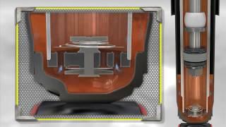 Funcionamiento del amortiguador bitubo Monroe