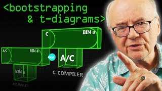 Bootstrapping with T-Diagrams - Computerphile